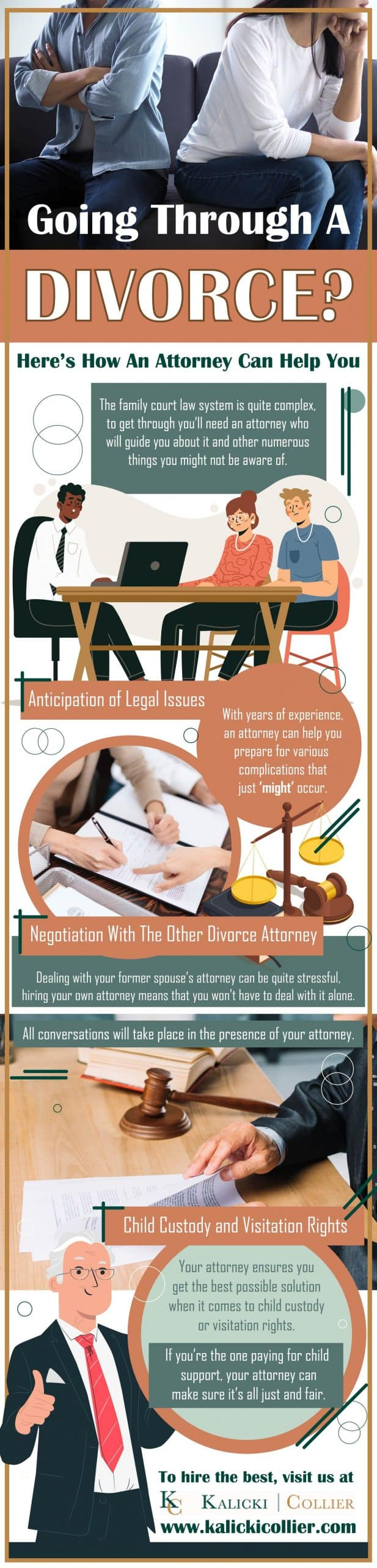Infographic about how divorce attorney can help