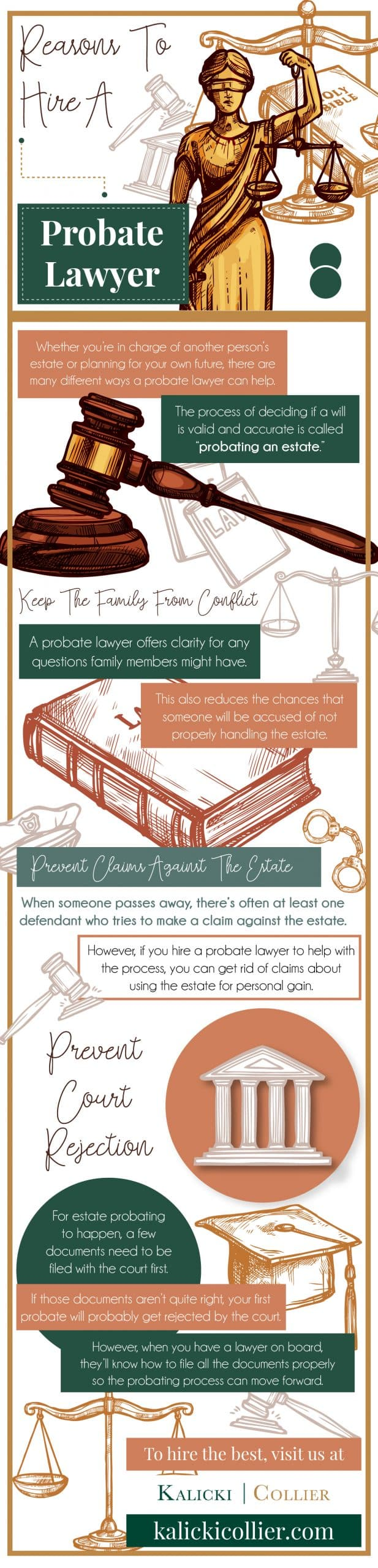 Reason to hire a probate lawyer - Infograph